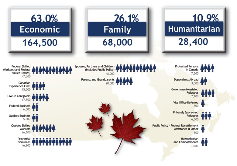 Infographics_Oct25_REV
